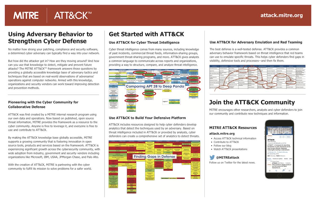 General Information | MITRE ATT&CK™